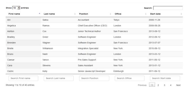 datatables-codeigniter