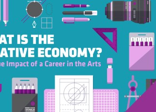 Creative economy in Kenya