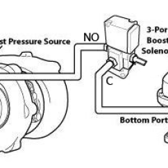 External Wastegate Diagram Bike Parts Boost Control Plumbing Get It Right Save Money Onpoint Dyno Simple Of A 3 Port Solenoid For An Base Image