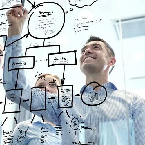onqu, business solutions, Agile, Lean, Kanban