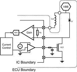 NCV7120: Hex Solenoid Current Controller with N-FET Predrivers