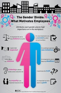 IDG-Research-Gender-Infographic