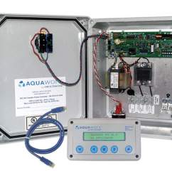 Zoeller Duplex Pump Control Panel Wiring Diagram Clarion Head Unit Alarms Controls And Monitor Systems Onsite Installer Intelligent