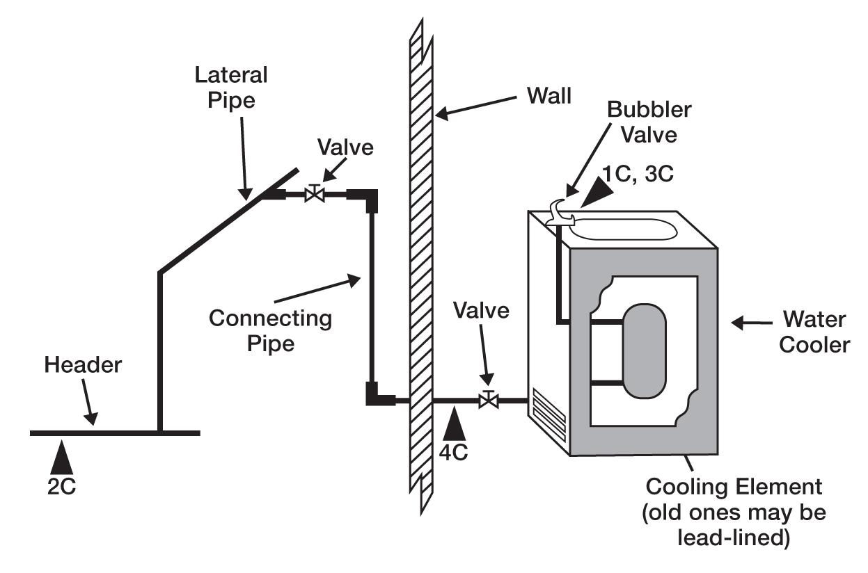 Interpreting Wiring Diagrams Interpreting Electrical