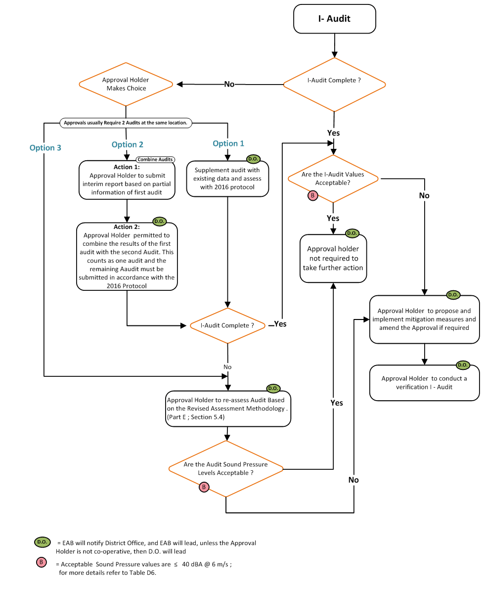medium resolution of download printer friendly flowchart png