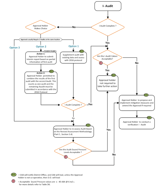 small resolution of download printer friendly flowchart png
