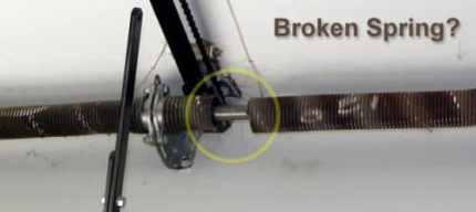 Etobicoke Commercial Garage Door Repair