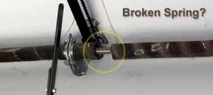 Commercial Door Repair Ajax