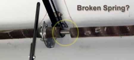 Commercial Garage Door Repair Mississauga