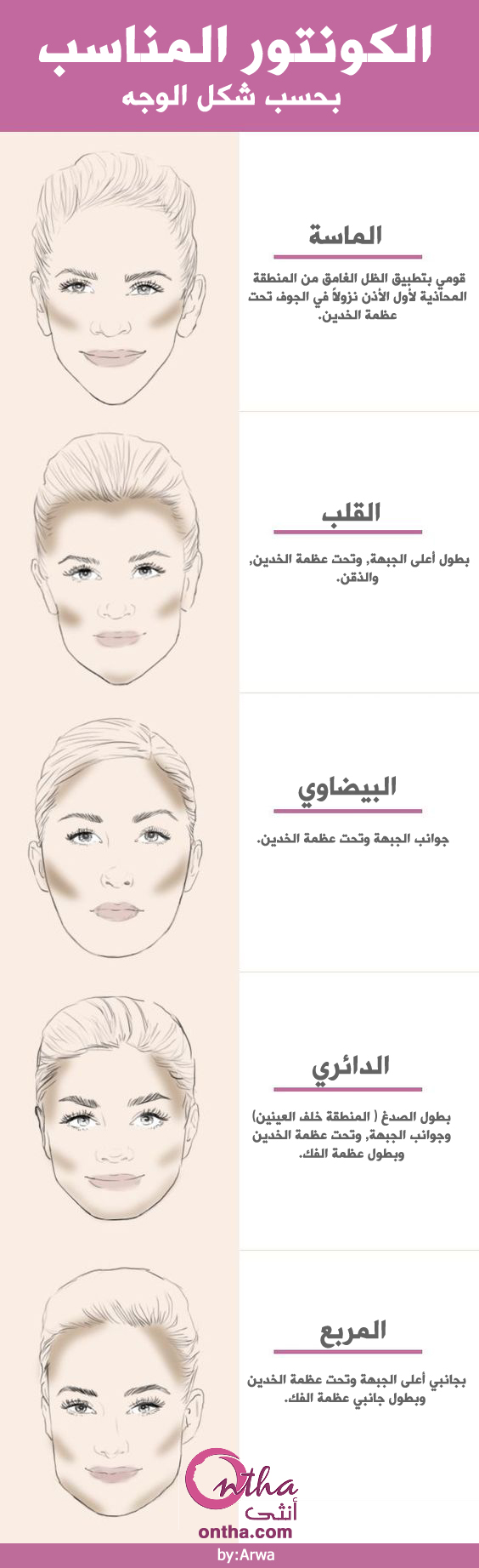 بالصور, حيل لعمل الكونتور بحسب شكل الوجه