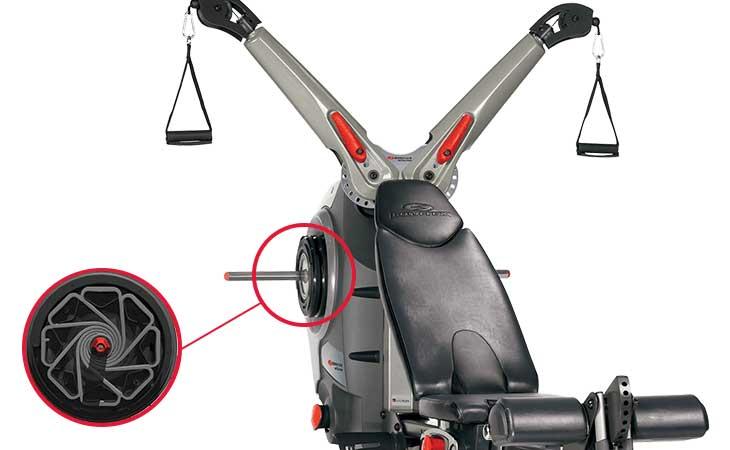 Bowflex Revolution's Spiralex System