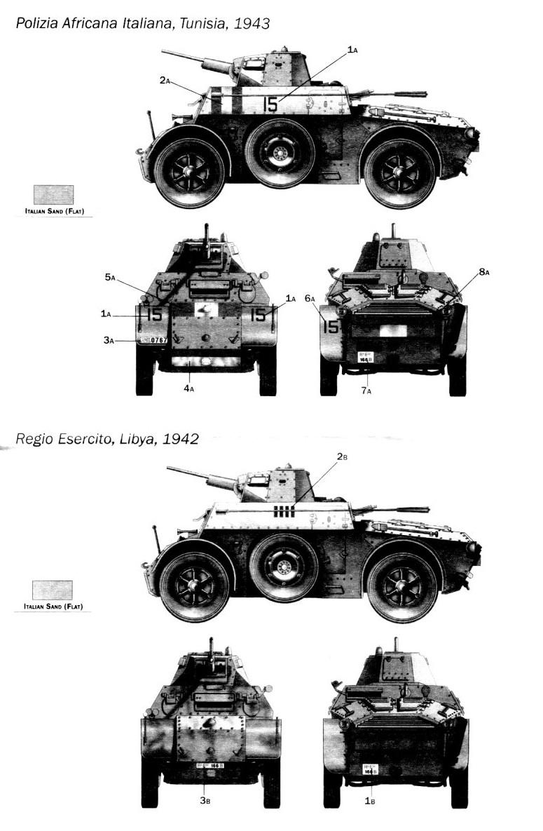 Italeri, Autoblinda AB41 & Autoblinda AB43, Kit No. 7051