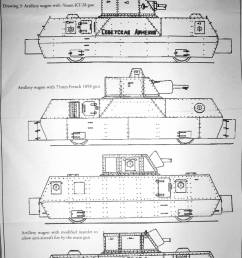 3 way drawings provided which show parts placement on the ob 3 artillery railcar  [ 1565 x 2215 Pixel ]