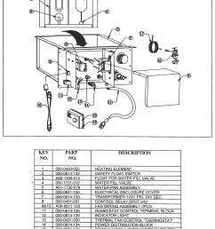 generalaire humidifier wiring diagram pentair wiring to board wiring diagram humidifier aprilaire 700 wiring diagram [ 2308 x 2963 Pixel ]