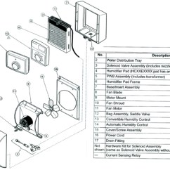 Honeywell Humidifier He365 Wiring Diagram 1994 Ford Ranger Xlt Stereo Parts