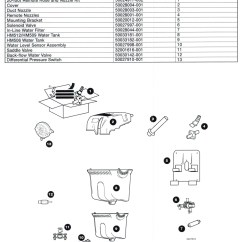Honeywell He260 Humidifier Wiring Diagram Poe Cat5 Chief Delphi Power Over Ethernet For 2017 Hm512dg115 True Steam Parts
