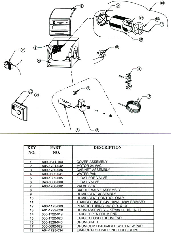 Drumatic 90SH Humidifier Parts