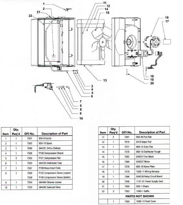 Goodman HE18 Humidifier Parts
