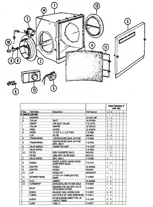 Lennox WS1 Humidifier Parts