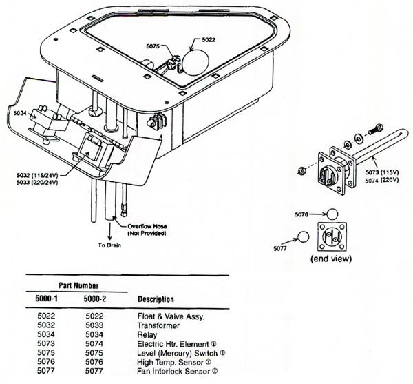 Herrmidifier 5000-1 Humidifier Parts