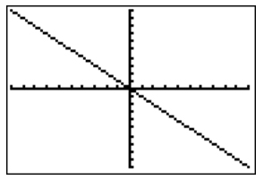 View Resource: Determining Slopes from Equations, Graphs
