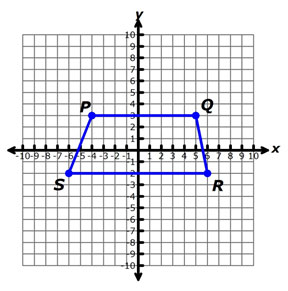 View Resource: Graphing and Applying Coordinate Dilations