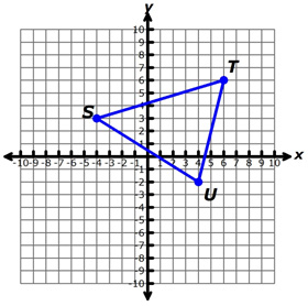 View Resource: Graphing Dilations, Reflections, and
