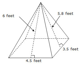 Estimating Measurements and Using Formulas: Surface Area