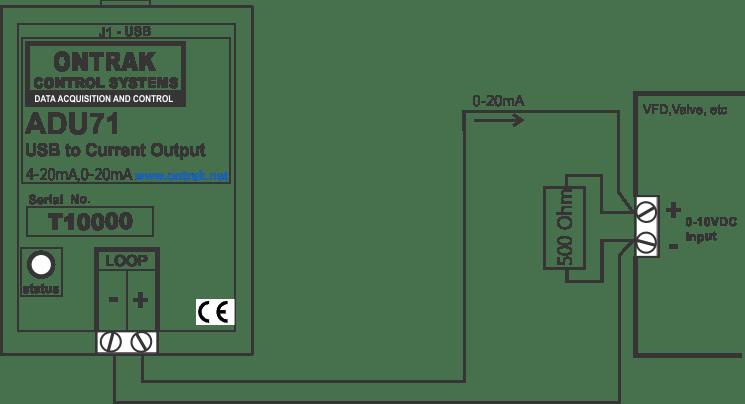 ADU71 USB to Current Output Interface ( 0-20mA, 4-20mA