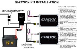 BiXenon HID Conversion Kit Installation Guide | Onyx