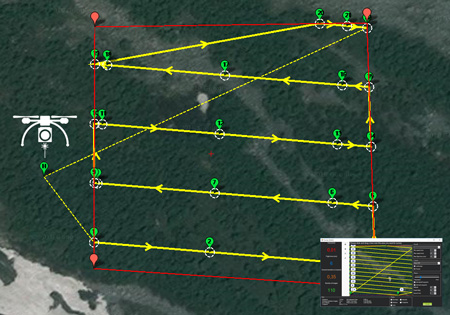 Navigation pour un levé LiDAR