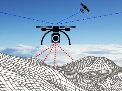 drone lidar principle