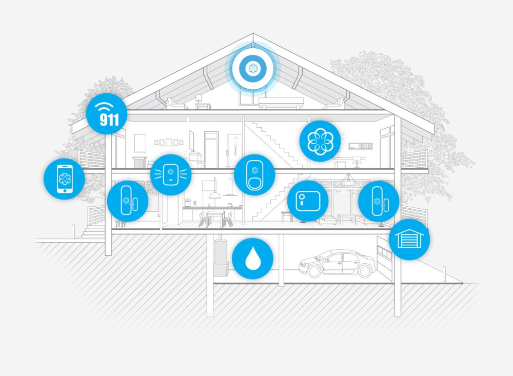 medium resolution of a diy home security system for everyone