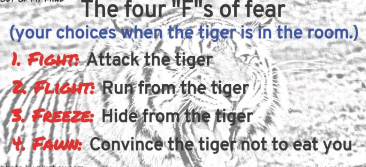 "The Four ""F""s of Fear: Fight, Flight, Freeze, and Fawn"