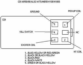 CDI?resize=332%2C261 lifan 125cc pit bike wiring diagram wiring diagram 1p52fmi-k wiring diagram at gsmx.co