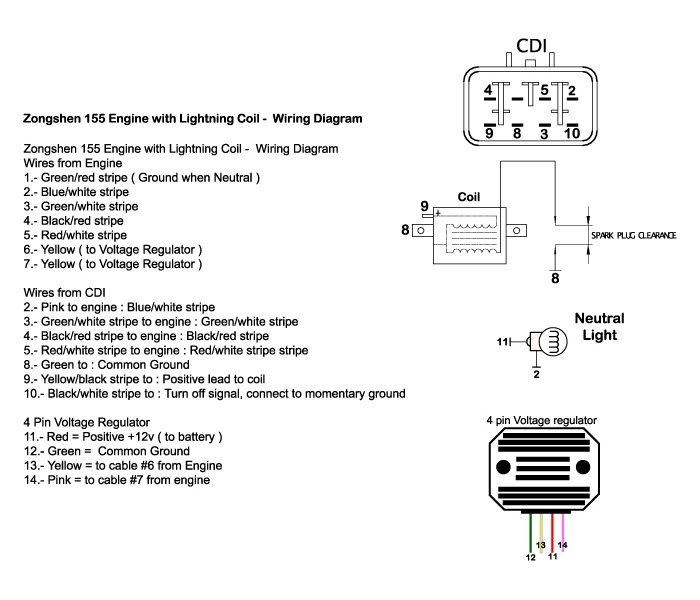 110cc Atv Ignition Wiring Diagram Ooracing Performance Monkey Bike Pit Bike Madass