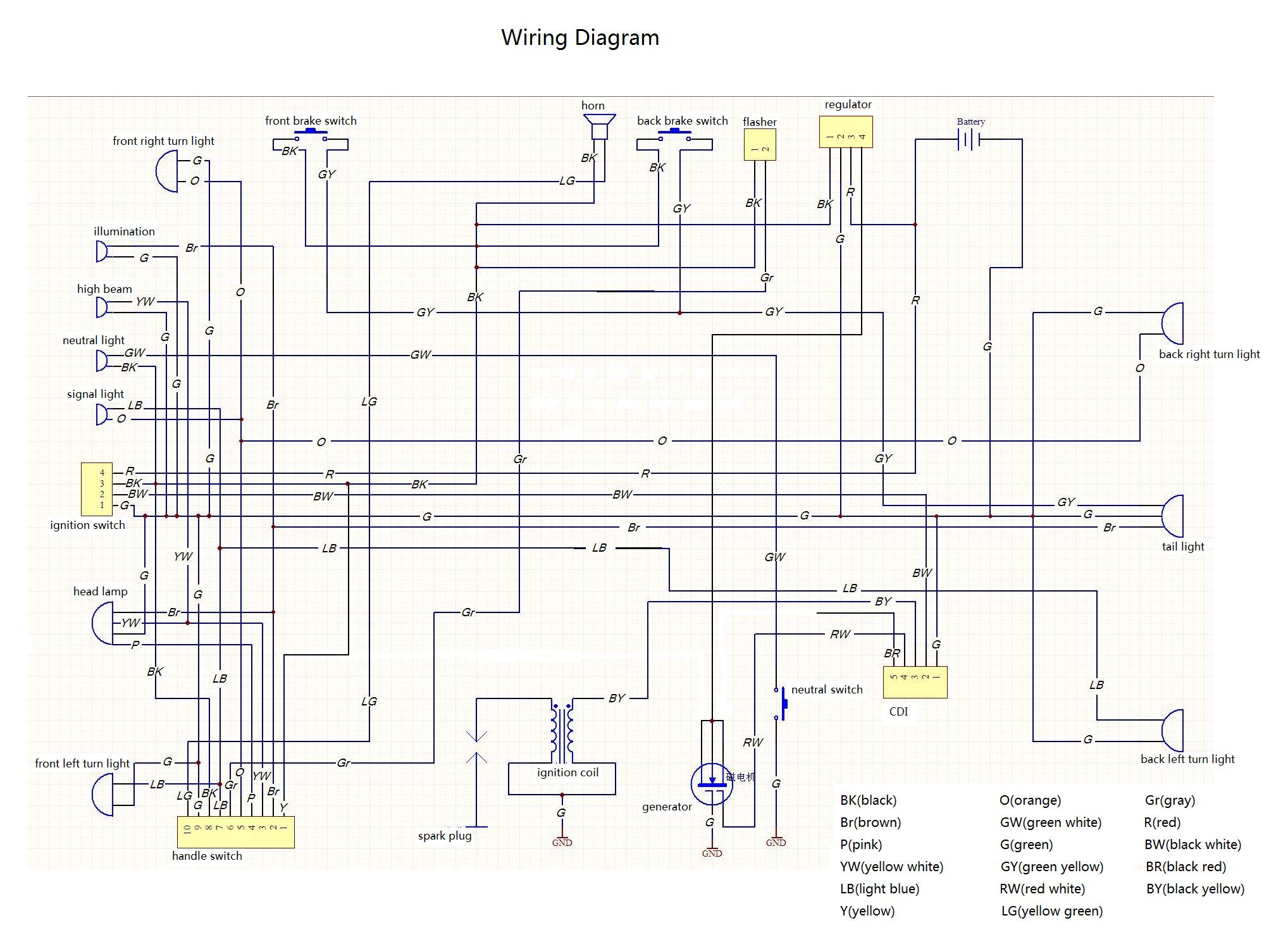 OORacing_HD_Loom?resize=665%2C490&ssl=1 pit bike wiring loom diagram wiring diagram pit bike wiring loom diagram at n-0.co