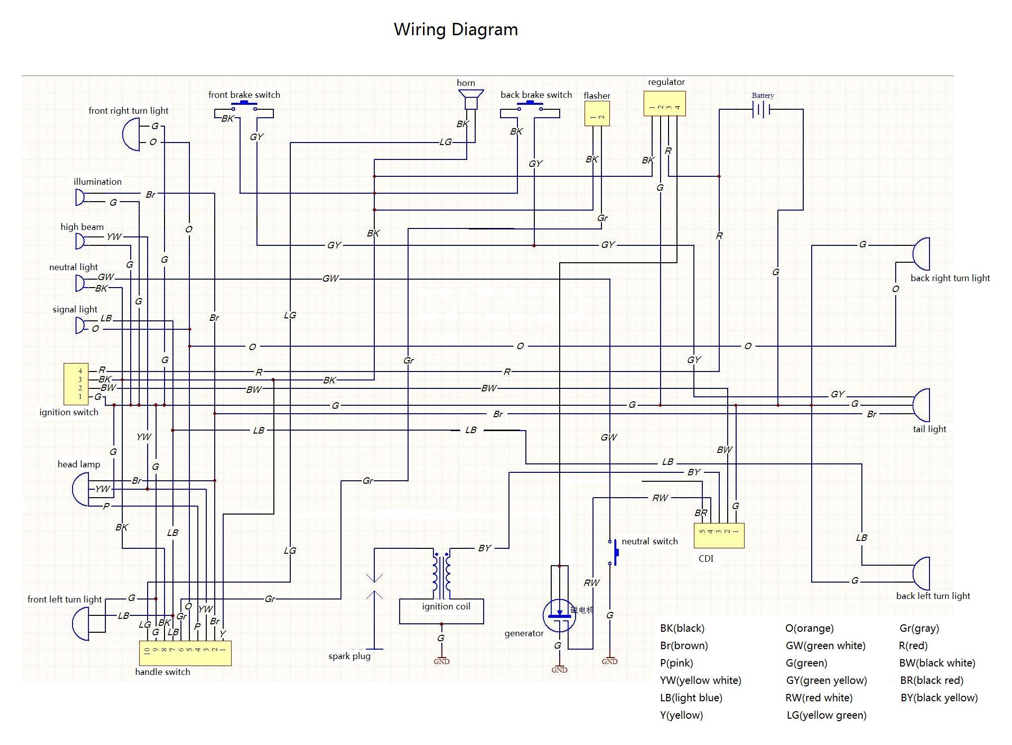 OORacing_HD_Loom?resize=665%2C490&ssl=1 pit bike wiring loom diagram wiring diagram pit bike wiring loom diagram at crackthecode.co