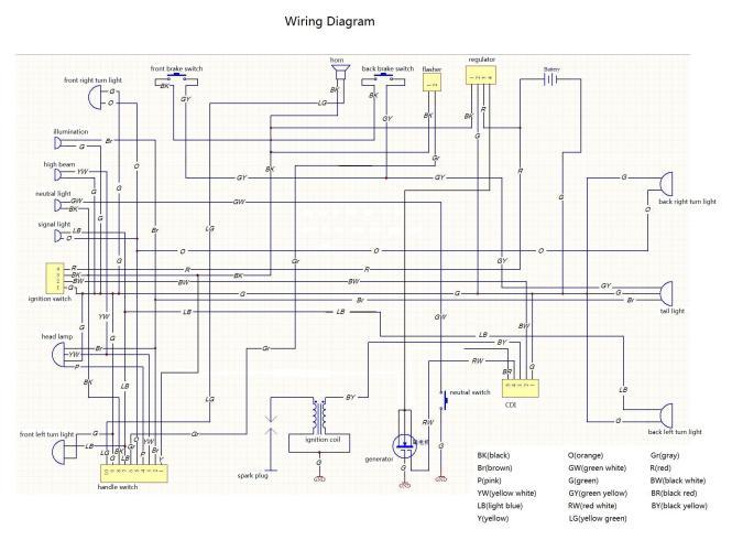 Scintillating pit bike wiring diagram 2009 ideas best image wire appealing pit bike wiring diagram photos best image engine sciox Gallery