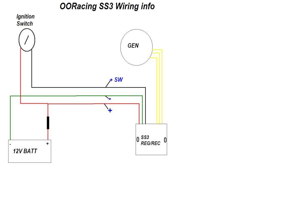medium resolution of wiring diagram likewise kick start dirt bike on kick start stator pit bike wiring harness diagram