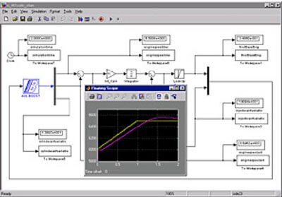 Battery management system │ Battery simulation software