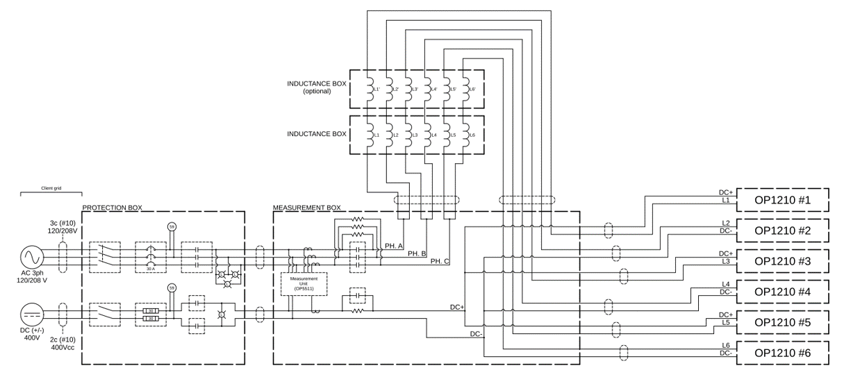 MMC test │ MMC controller │ OPAL-RT