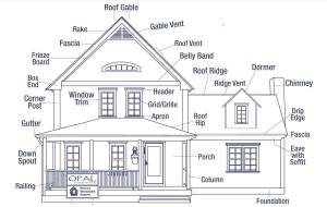 The Anatomy of a House Exterior  Opal Enterprises