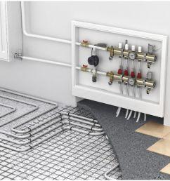 radiant floor heating [ 1230 x 900 Pixel ]