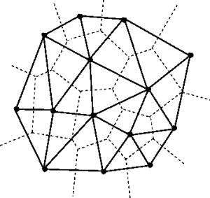 delaunay triangulation - Olivier Pasquet