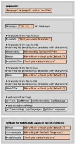 op.googletranslate help patch
