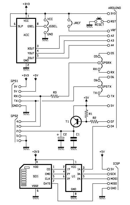 An Arduino powered, easily extendable GPS Datalogger | Open