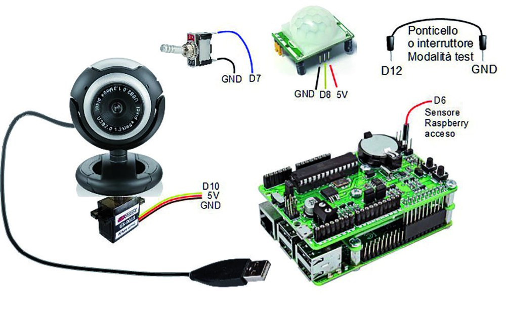 medium resolution of randa first application environmental monitoring with webcam as well as usb camera wiring diagram additionally using a standard usb webcam and a micro