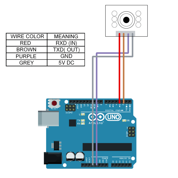 An ARDUINO based JPEG Camera with IR and PIR | Open Electronics