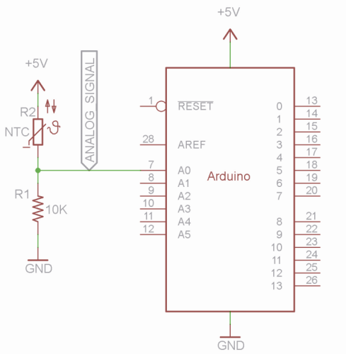 Arduino and ADC (part2) | Open Electronics